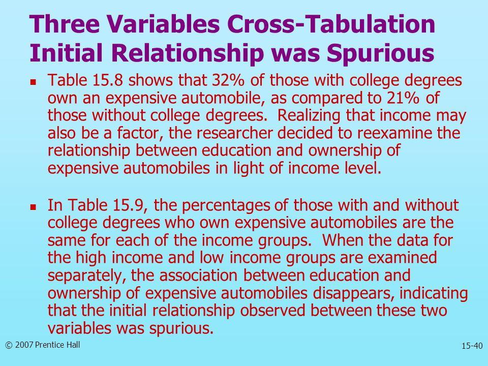 © 2007 Prentice Hall 15-40 Table 15.8 shows that 32% of those with college degrees own an expensive automobile, as compared to 21% of those without co