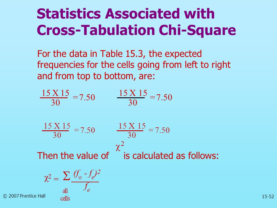 © 2007 Prentice Hall 15-52 For the data in Table 15.3, the expected frequencies for the cells going from left to right and from top to bottom, are: Th