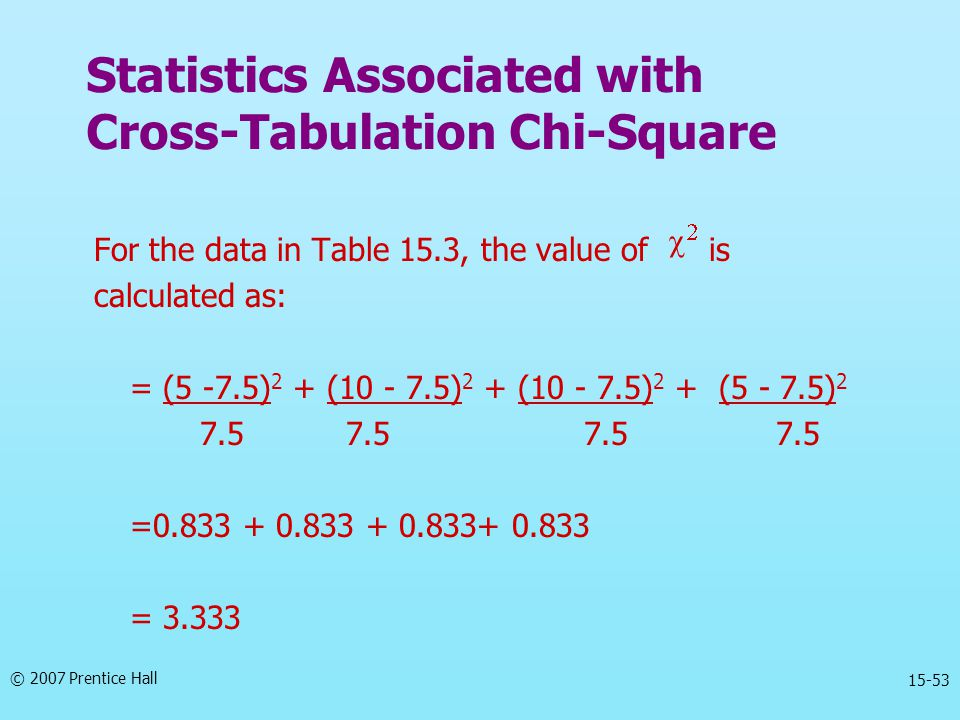 © 2007 Prentice Hall 15-53 For the data in Table 15.3, the value of is calculated as: = (5 -7.5) 2 + (10 - 7.5) 2 + (10 - 7.5) 2 + (5 - 7.5) 2 7.5 7.5