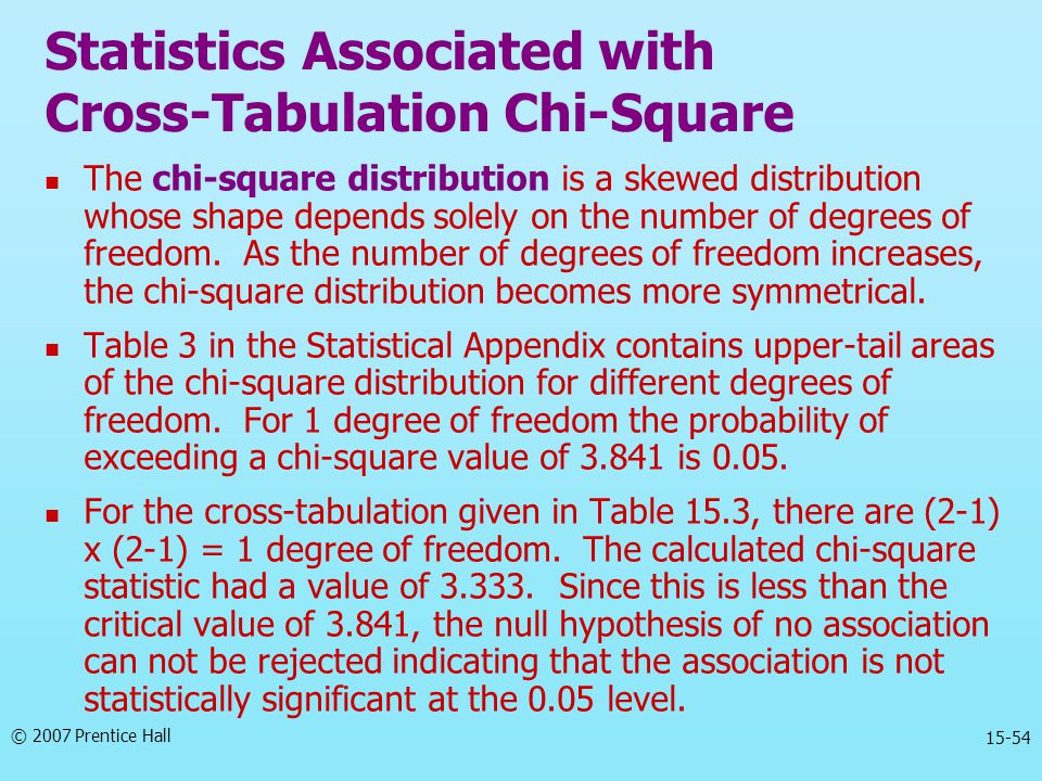 © 2007 Prentice Hall 15-54 The chi-square distribution is a skewed distribution whose shape depends solely on the number of degrees of freedom. As the