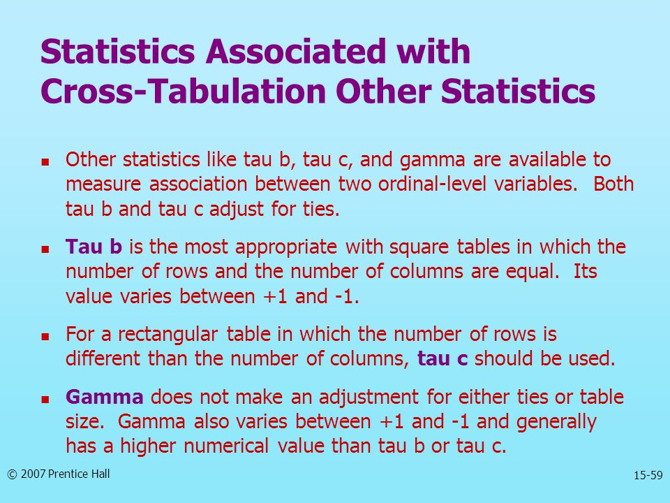 © 2007 Prentice Hall 15-59 Other statistics like tau b, tau c, and gamma are available to measure association between two ordinal-level variables. Bot