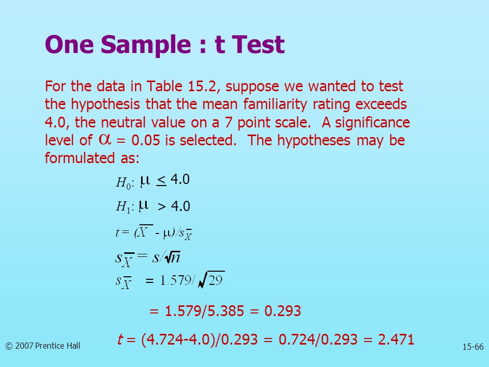 © 2007 Prentice Hall 15-66 For the data in Table 15.2, suppose we wanted to test the hypothesis that the mean familiarity rating exceeds 4.0, the neut