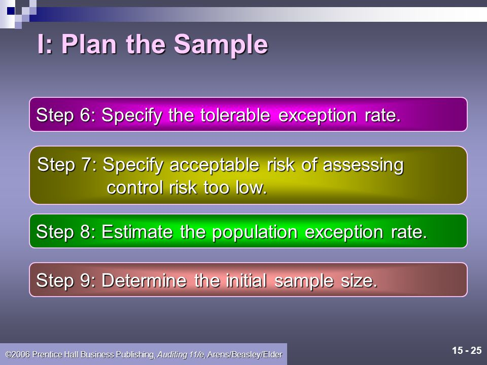 15 - 24 ©2006 Prentice Hall Business Publishing, Auditing 11/e, Arens/Beasley/Elder I: Plan the Sample I: Plan the Sample Step 1: State the objectives of the audit test.
