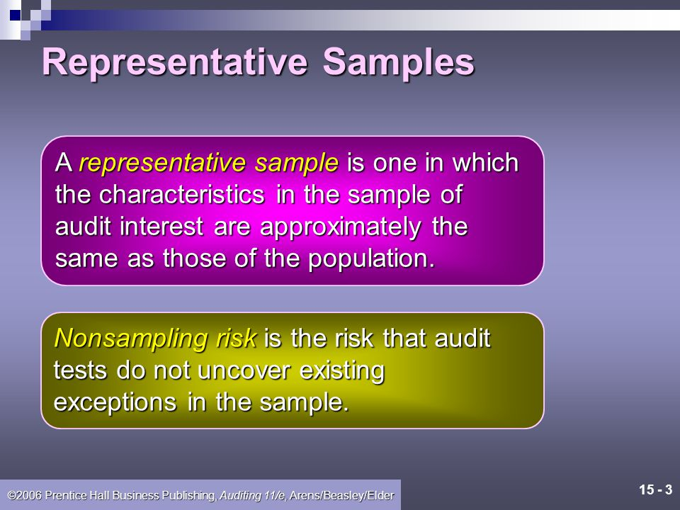 15 - 2 ©2006 Prentice Hall Business Publishing, Auditing 11/e, Arens/Beasley/Elder Learning Objective 1 Explain the concept of representative sampling.
