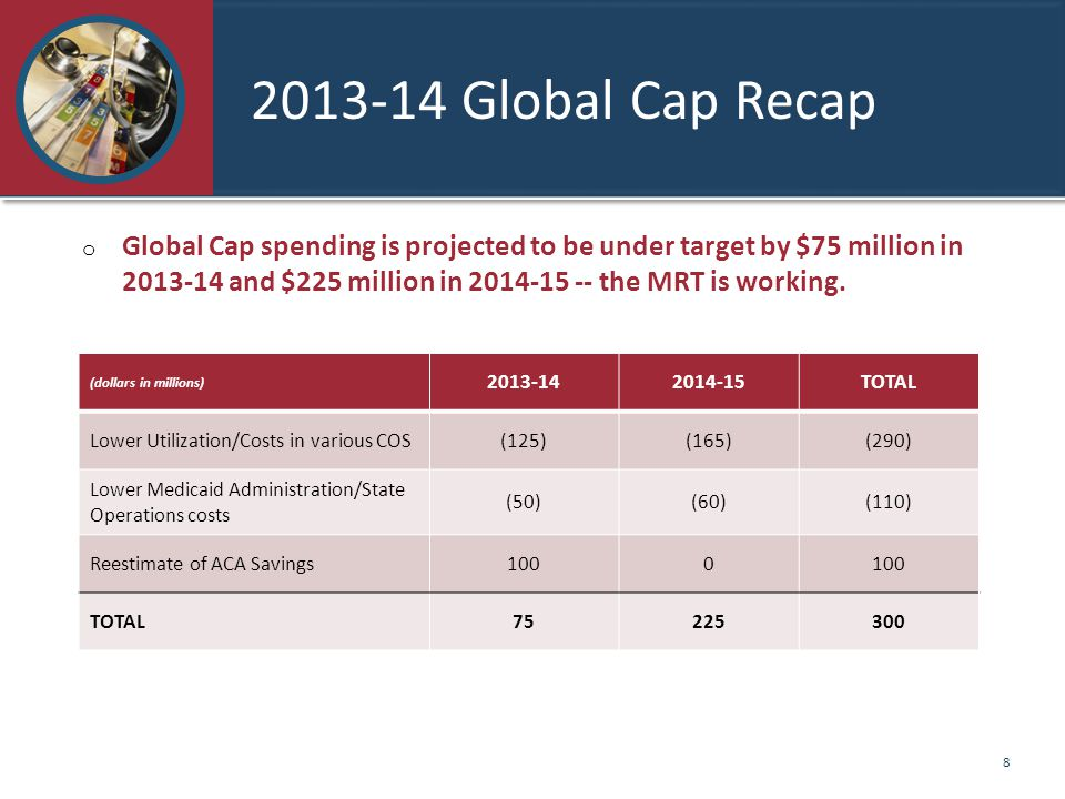 2013-14 Global Cap Recap o Global Cap spending is projected to be under target by $75 million in 2013-14 and $225 million in 2014-15 -- the MRT is working.