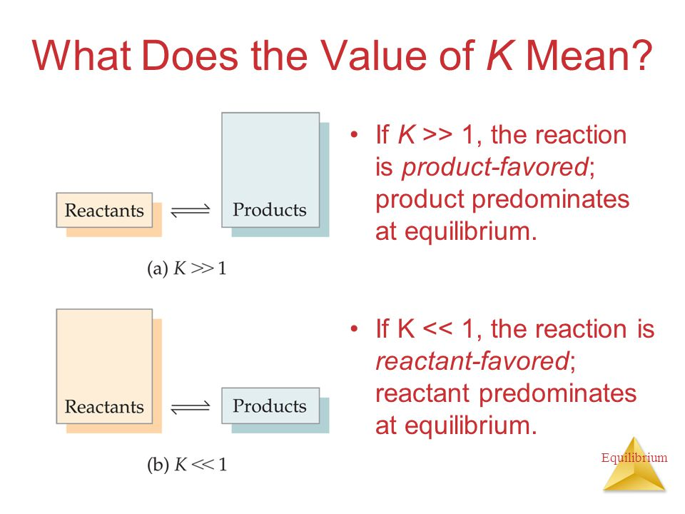 Equilibrium What Does the Value of K Mean.