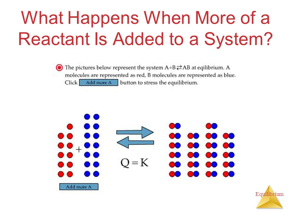 Equilibrium What Happens When More of a Reactant Is Added to a System