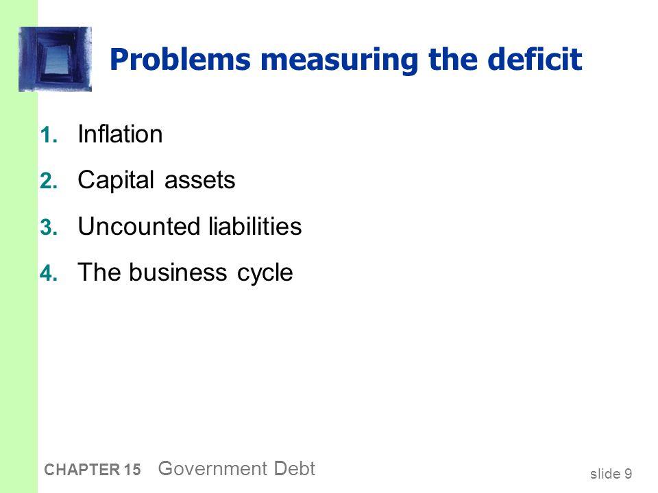slide 9 CHAPTER 15 Government Debt Problems measuring the deficit 1.