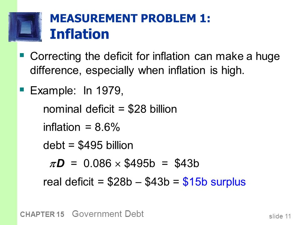 slide 11 CHAPTER 15 Government Debt MEASUREMENT PROBLEM 1: Inflation  Correcting the deficit for inflation can make a huge difference, especially when inflation is high.