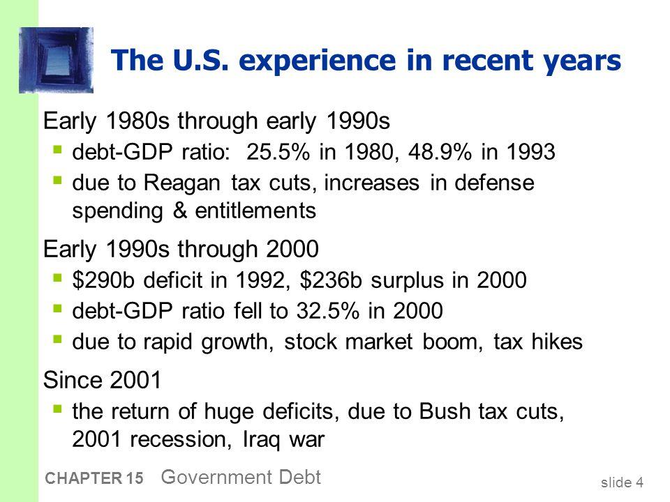 slide 25 CHAPTER 15 Government Debt OTHER PERSPECTIVES: Balanced budgets vs.