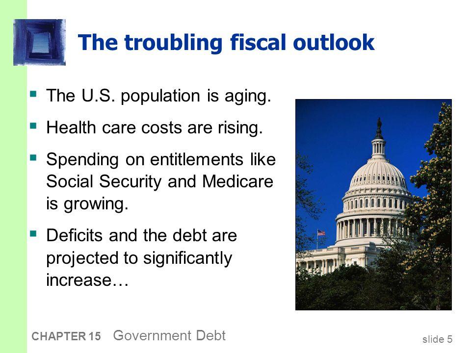 slide 6 CHAPTER 15 Government Debt Percent of U.S.