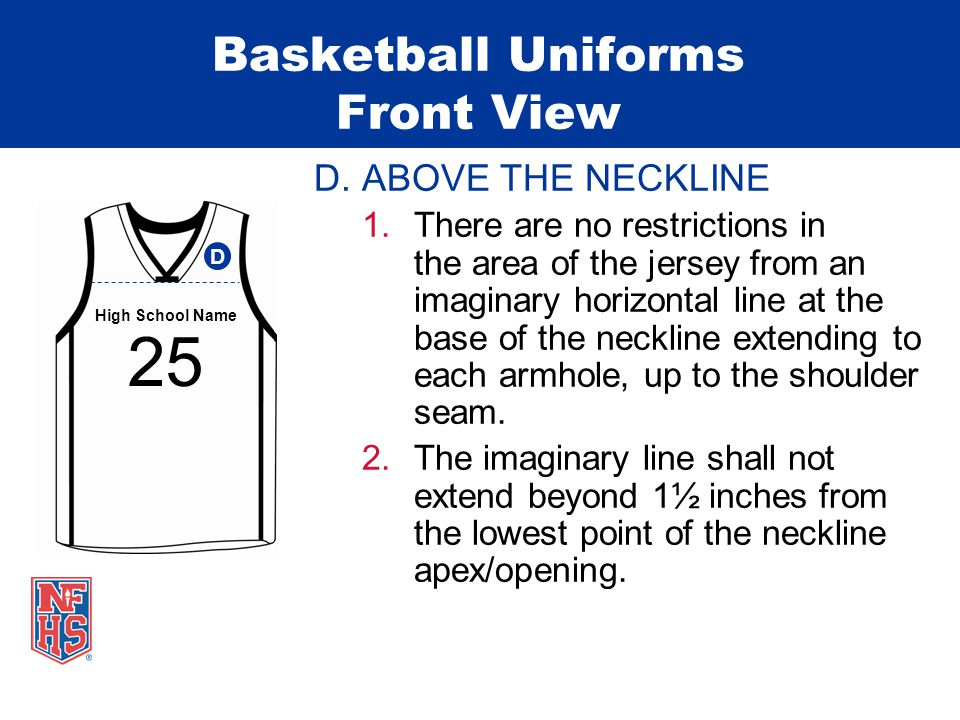 Basketball Uniforms Front View D.