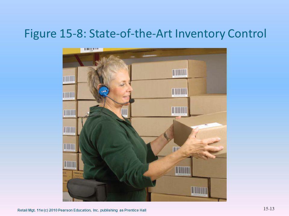 15-13 Retail Mgt. 11e (c) 2010 Pearson Education, Inc.