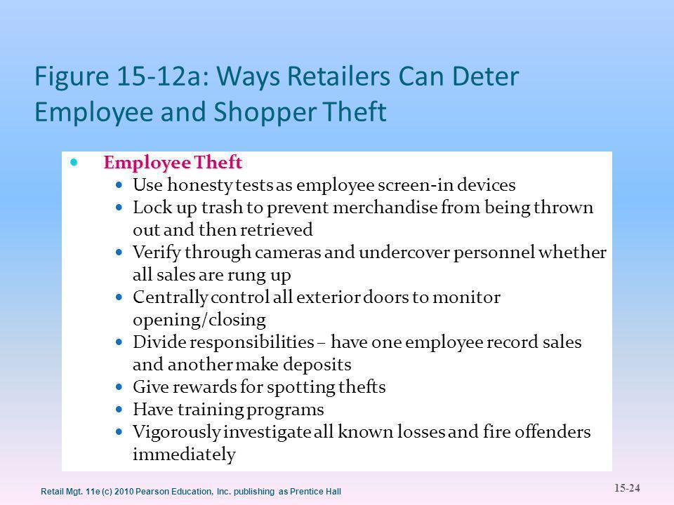 15-24 Retail Mgt. 11e (c) 2010 Pearson Education, Inc.