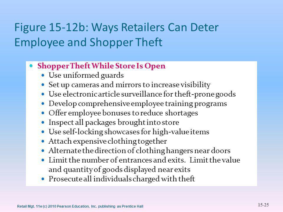 15-25 Retail Mgt. 11e (c) 2010 Pearson Education, Inc.