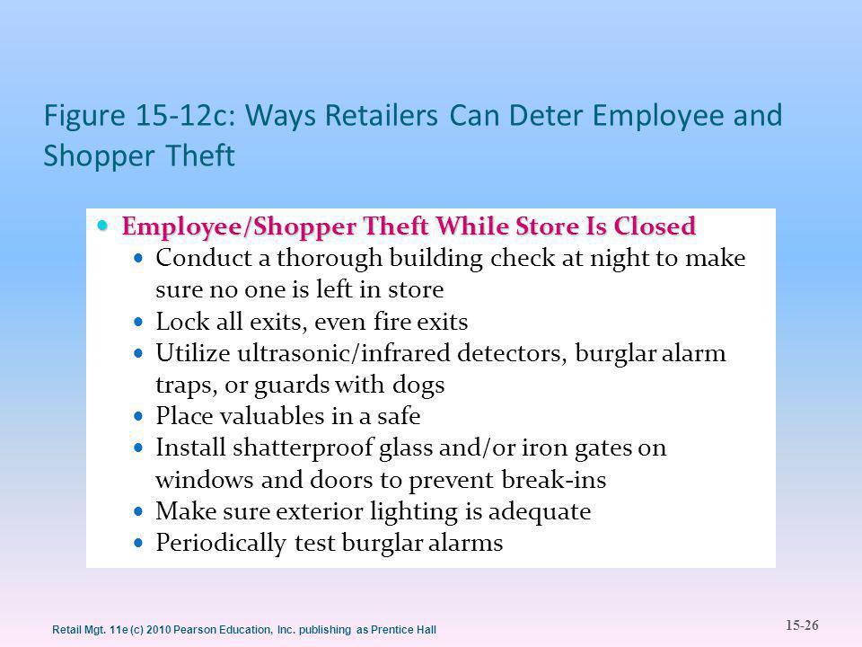 15-26 Retail Mgt. 11e (c) 2010 Pearson Education, Inc.