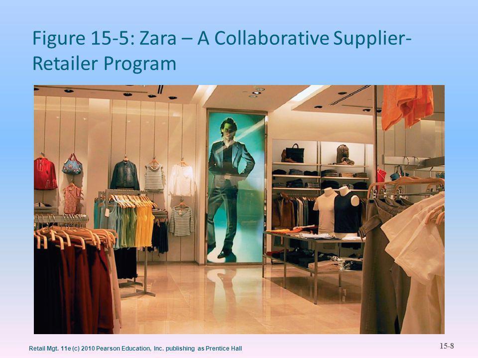 15-8 Retail Mgt. 11e (c) 2010 Pearson Education, Inc. publishing as Prentice Hall Figure 15-5: Zara – A Collaborative Supplier- Retailer Program