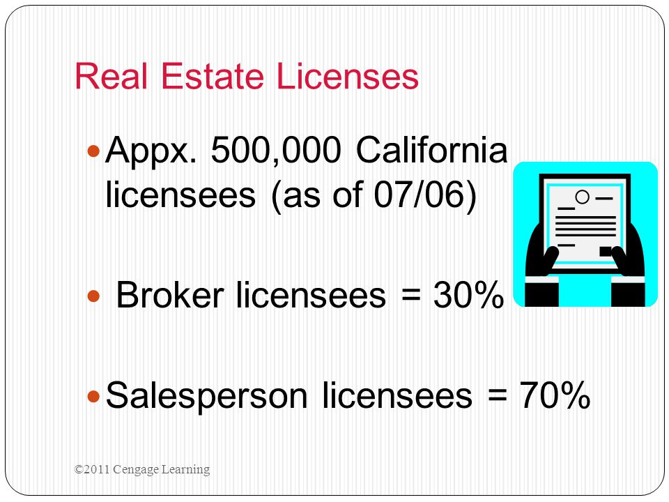 Real Estate Licenses Appx.