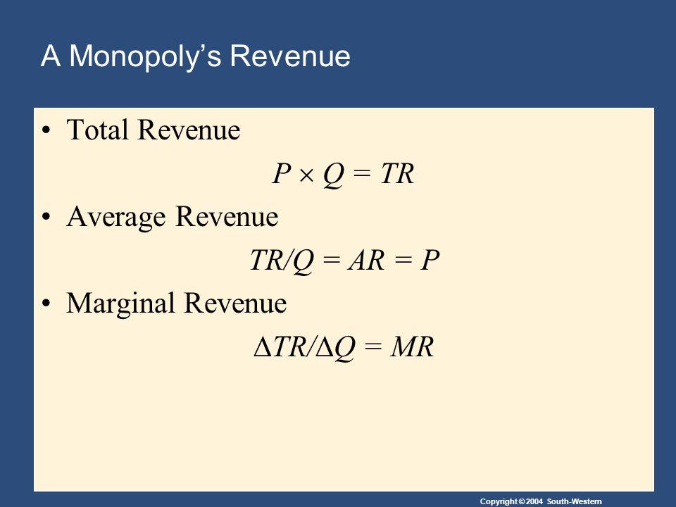 Copyright © 2004 South-Western A Monopoly's Revenue Total Revenue P  Q = TR Average Revenue TR/Q = AR = P Marginal Revenue  TR/  Q = MR