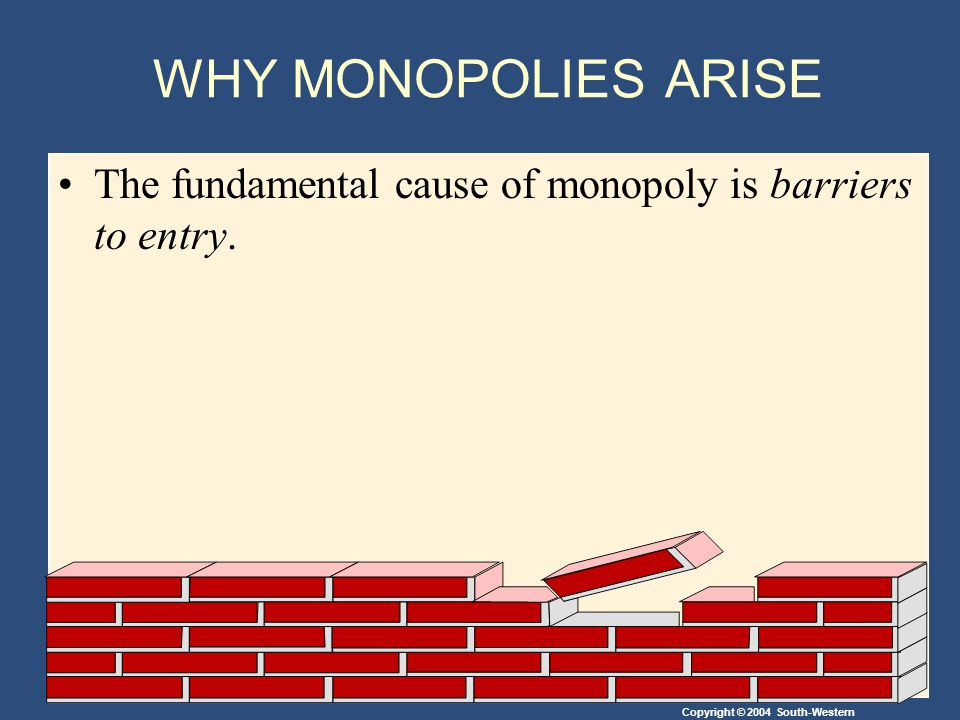 Copyright © 2004 South-Western WHY MONOPOLIES ARISE The fundamental cause of monopoly is barriers to entry.