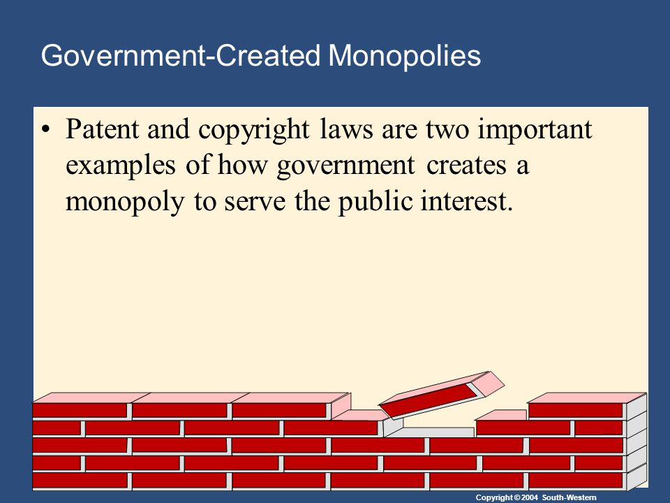 Copyright © 2004 South-Western Government-Created Monopolies Patent and copyright laws are two important examples of how government creates a monopoly