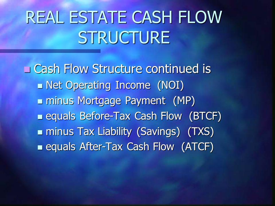 REAL ESTATE CASH FLOW STRUCTURE Cash Flow Structure continued is Cash Flow Structure continued is Net Operating Income (NOI) Net Operating Income (NOI) minus Mortgage Payment (MP) minus Mortgage Payment (MP) equals Before-Tax Cash Flow (BTCF) equals Before-Tax Cash Flow (BTCF) minus Tax Liability (Savings) (TXS) minus Tax Liability (Savings) (TXS) equals After-Tax Cash Flow (ATCF) equals After-Tax Cash Flow (ATCF)