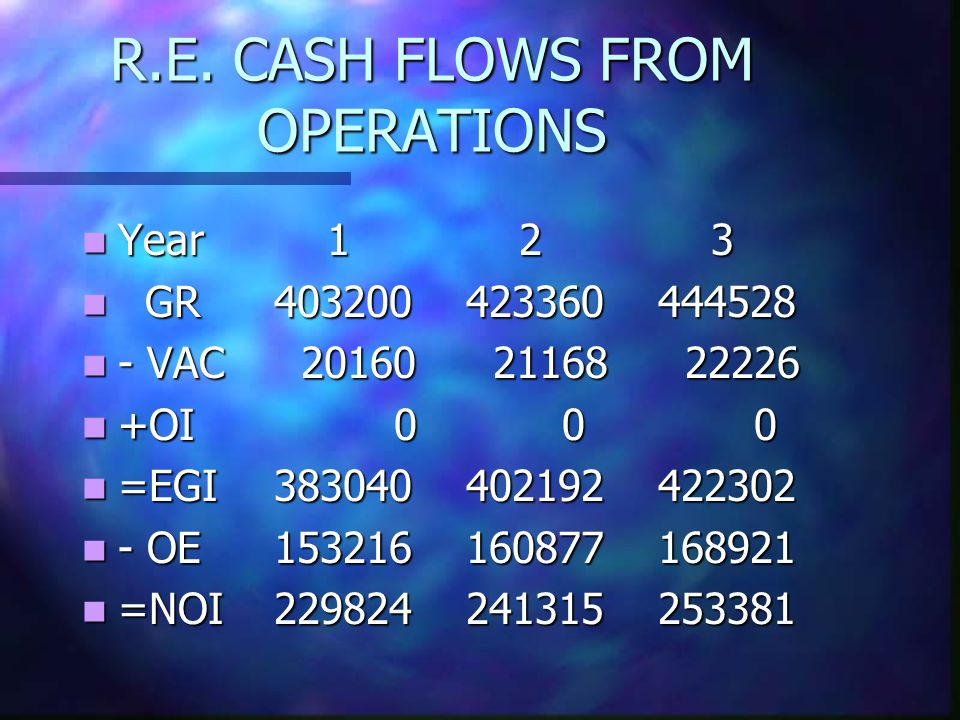 R.E. CASH FLOWS FROM OPERATIONS Year 1 2 3 Year 1 2 3 GR403200423360444528 GR403200423360444528 - VAC 20160 21168 22226 - VAC 20160 21168 22226 +OI 00