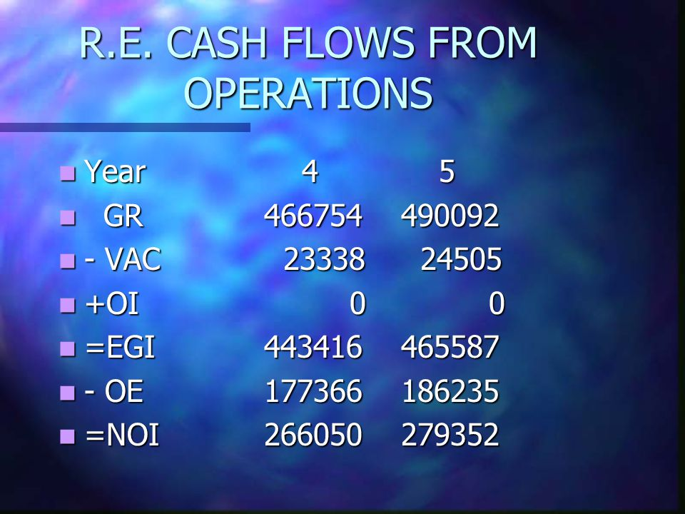 R.E. CASH FLOWS FROM OPERATIONS Year 4 5 Year 4 5 GR466754490092 GR466754490092 - VAC 23338 24505 - VAC 23338 24505 +OI 0 0 +OI 0 0 =EGI443416465587 =