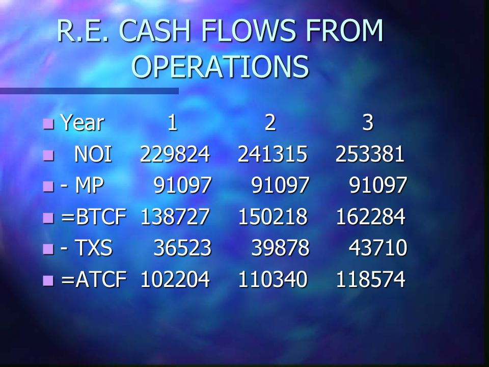R.E. CASH FLOWS FROM OPERATIONS Year 1 2 3 Year 1 2 3 NOI229824241315253381 NOI229824241315253381 - MP 91097 91097 91097 - MP 91097 91097 91097 =BTCF1