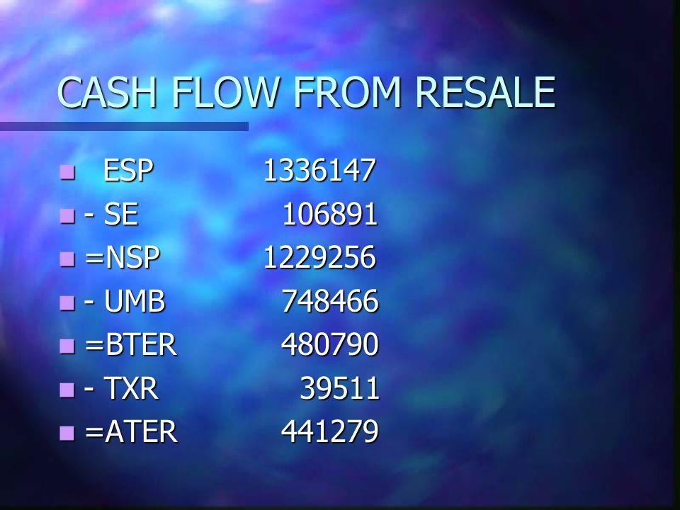 CASH FLOW FROM RESALE ESP1336147 ESP1336147 - SE 106891 - SE 106891 =NSP1229256 =NSP1229256 - UMB 748466 - UMB 748466 =BTER 480790 =BTER 480790 - TXR 39511 - TXR 39511 =ATER 441279 =ATER 441279