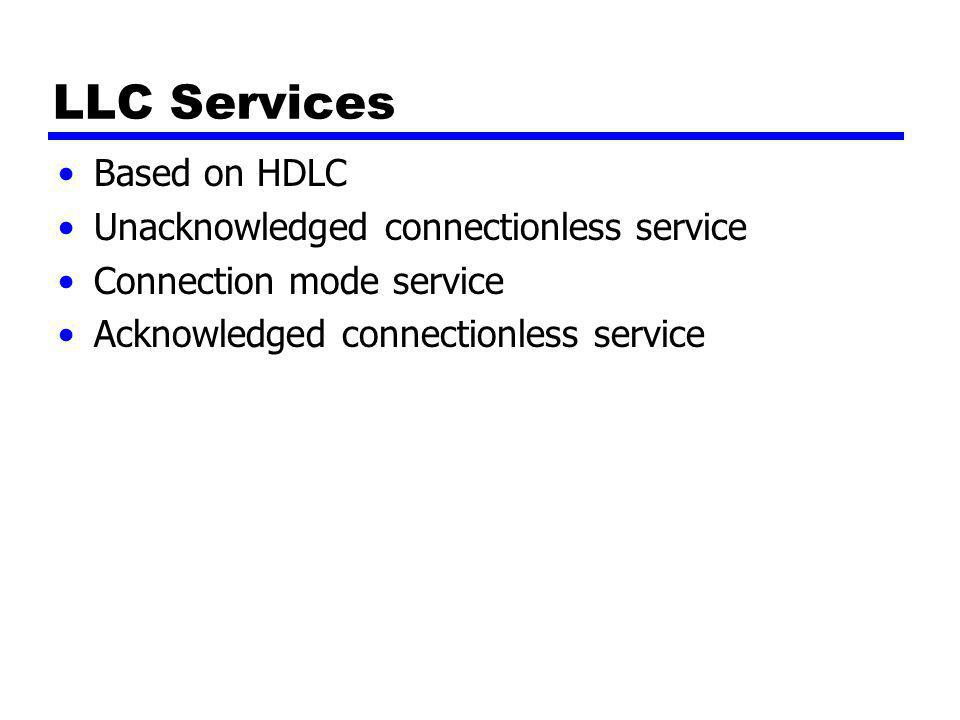 LLC Services Based on HDLC Unacknowledged connectionless service Connection mode service Acknowledged connectionless service