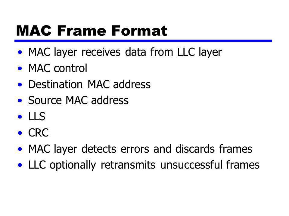 MAC Frame Format MAC layer receives data from LLC layer MAC control Destination MAC address Source MAC address LLS CRC MAC layer detects errors and discards frames LLC optionally retransmits unsuccessful frames