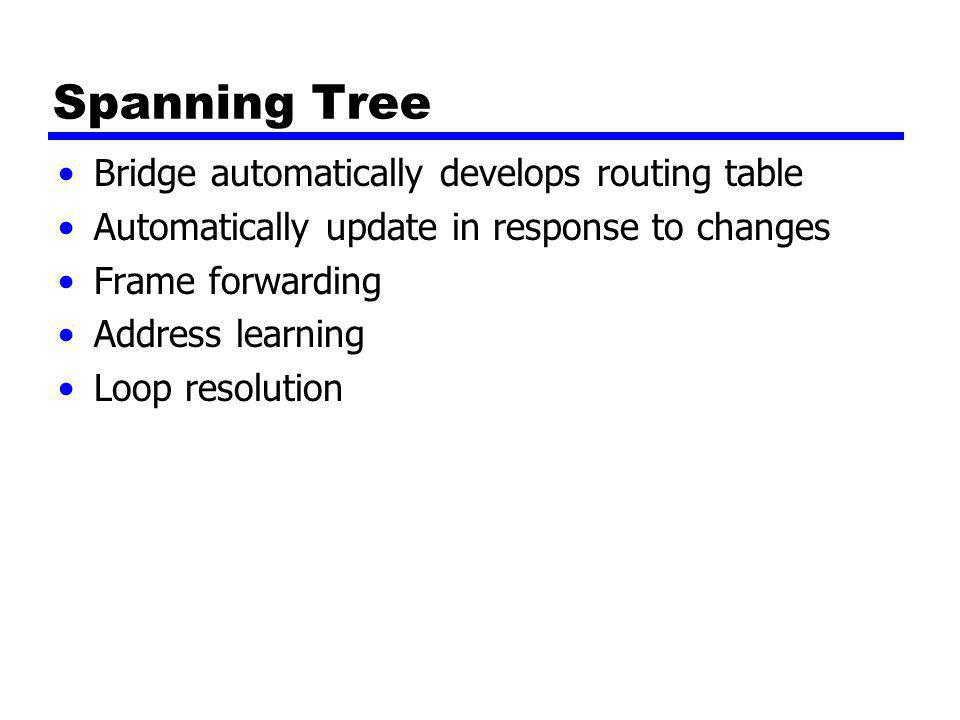 Spanning Tree Bridge automatically develops routing table Automatically update in response to changes Frame forwarding Address learning Loop resolutio