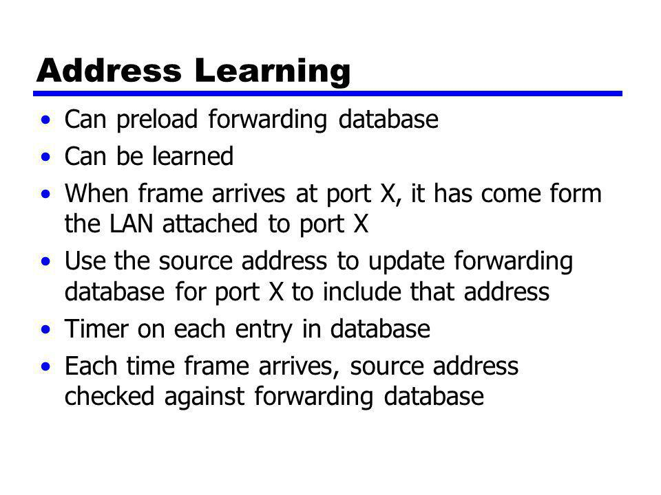 Address Learning Can preload forwarding database Can be learned When frame arrives at port X, it has come form the LAN attached to port X Use the source address to update forwarding database for port X to include that address Timer on each entry in database Each time frame arrives, source address checked against forwarding database