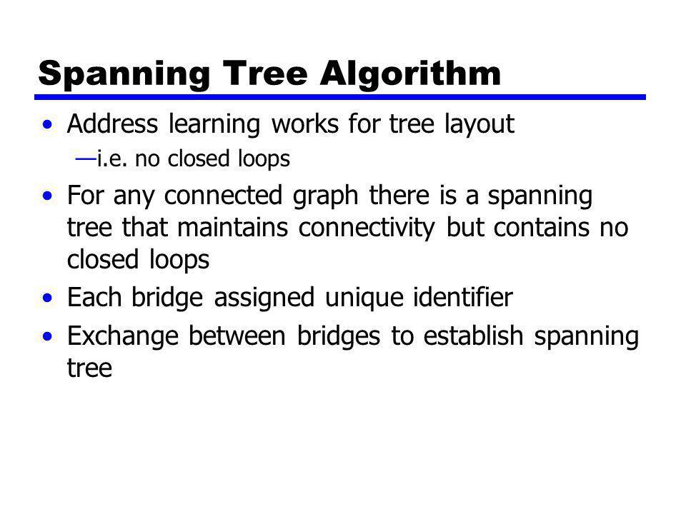 Spanning Tree Algorithm Address learning works for tree layout —i.e.