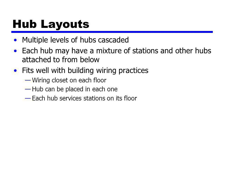 Hub Layouts Multiple levels of hubs cascaded Each hub may have a mixture of stations and other hubs attached to from below Fits well with building wir