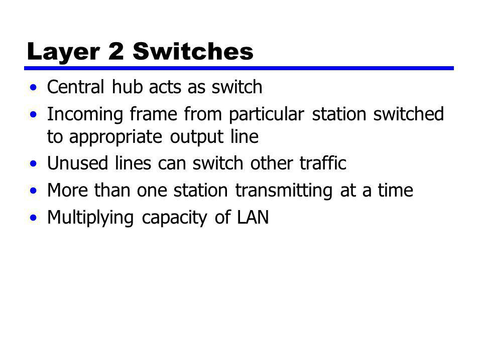 Layer 2 Switches Central hub acts as switch Incoming frame from particular station switched to appropriate output line Unused lines can switch other traffic More than one station transmitting at a time Multiplying capacity of LAN
