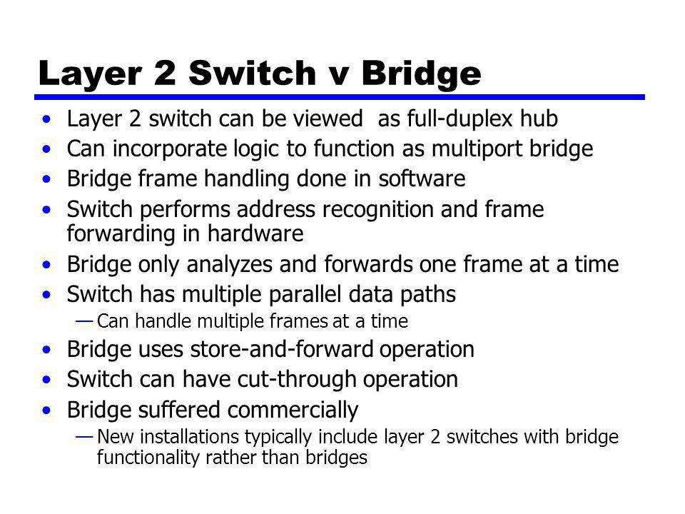 Layer 2 Switch v Bridge Layer 2 switch can be viewed as full-duplex hub Can incorporate logic to function as multiport bridge Bridge frame handling done in software Switch performs address recognition and frame forwarding in hardware Bridge only analyzes and forwards one frame at a time Switch has multiple parallel data paths —Can handle multiple frames at a time Bridge uses store-and-forward operation Switch can have cut-through operation Bridge suffered commercially —New installations typically include layer 2 switches with bridge functionality rather than bridges
