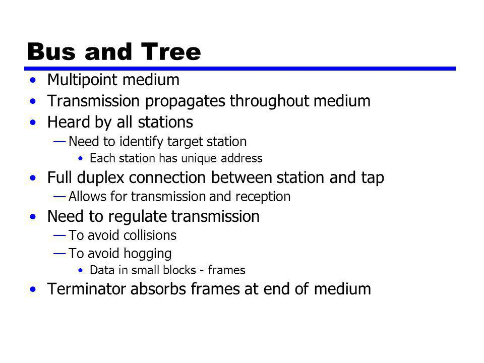 Bus and Tree Multipoint medium Transmission propagates throughout medium Heard by all stations —Need to identify target station Each station has unique address Full duplex connection between station and tap —Allows for transmission and reception Need to regulate transmission —To avoid collisions —To avoid hogging Data in small blocks - frames Terminator absorbs frames at end of medium