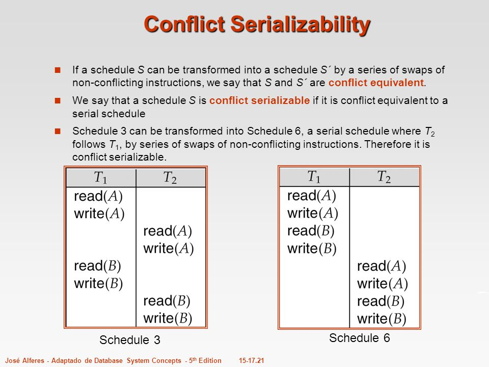 15-17.21José Alferes - Adaptado de Database System Concepts - 5 th Edition Conflict Serializability If a schedule S can be transformed into a schedule