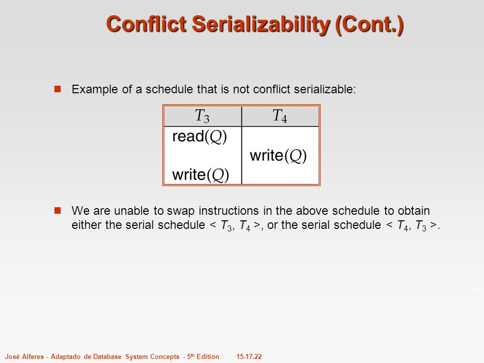 15-17.22José Alferes - Adaptado de Database System Concepts - 5 th Edition Conflict Serializability (Cont.) Example of a schedule that is not conflict