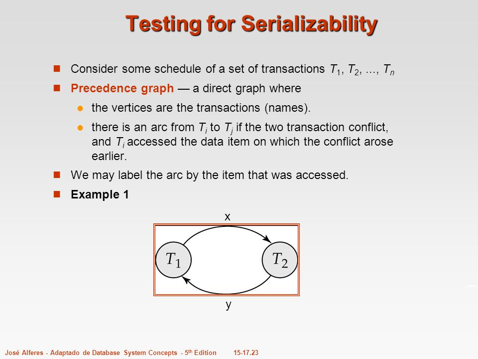 15-17.23José Alferes - Adaptado de Database System Concepts - 5 th Edition Testing for Serializability Consider some schedule of a set of transactions