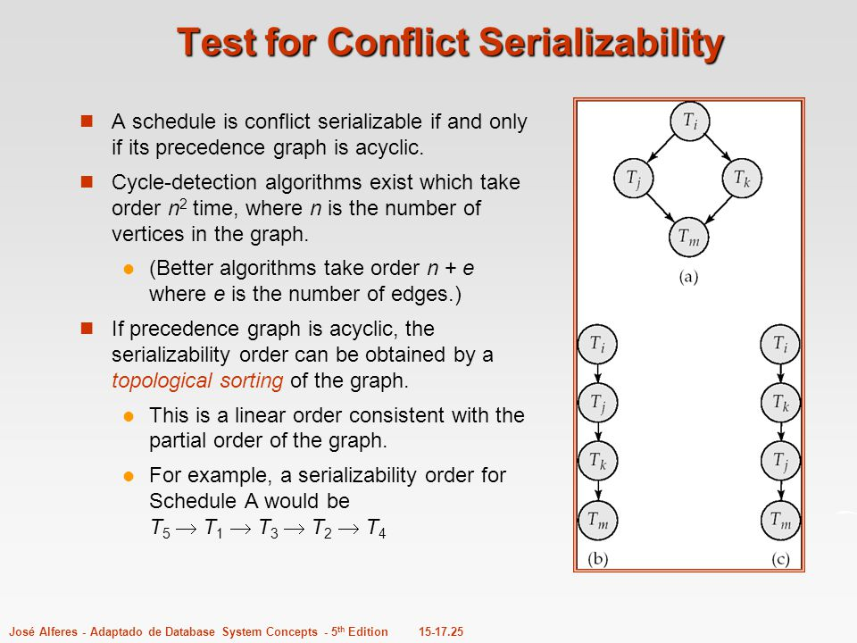 15-17.25José Alferes - Adaptado de Database System Concepts - 5 th Edition Test for Conflict Serializability A schedule is conflict serializable if an