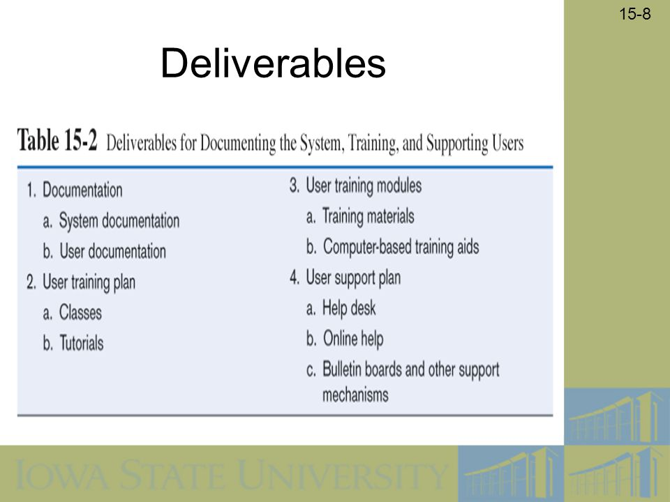 15-8 Deliverables