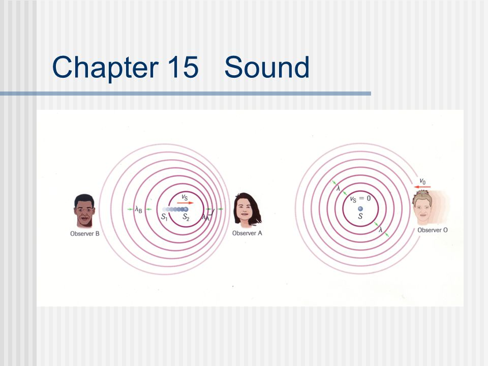 Resonance: When the frequency of a sound matches the natural frequency of an object. Animation