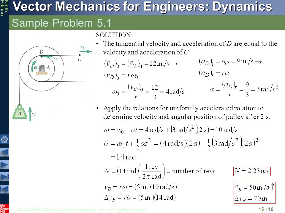 © 2010 The McGraw-Hill Companies, Inc. All rights reserved. Vector Mechanics for Engineers: Dynamics NinthEdition Sample Problem 5.1 15 - 10 SOLUTION: