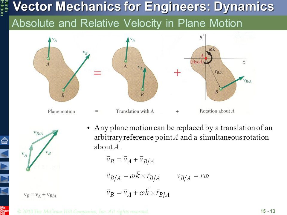 © 2010 The McGraw-Hill Companies, Inc. All rights reserved. Vector Mechanics for Engineers: Dynamics NinthEdition Absolute and Relative Velocity in Pl