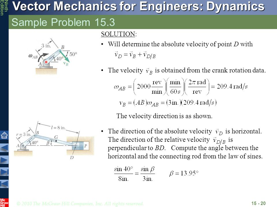 © 2010 The McGraw-Hill Companies, Inc. All rights reserved. Vector Mechanics for Engineers: Dynamics NinthEdition Sample Problem 15.3 15 - 20 SOLUTION