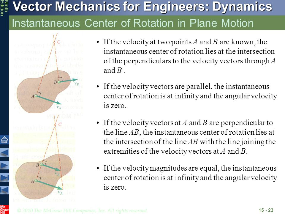 © 2010 The McGraw-Hill Companies, Inc. All rights reserved. Vector Mechanics for Engineers: Dynamics NinthEdition Instantaneous Center of Rotation in