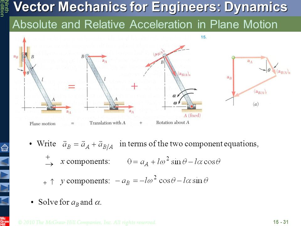 © 2010 The McGraw-Hill Companies, Inc. All rights reserved. Vector Mechanics for Engineers: Dynamics NinthEdition Absolute and Relative Acceleration i